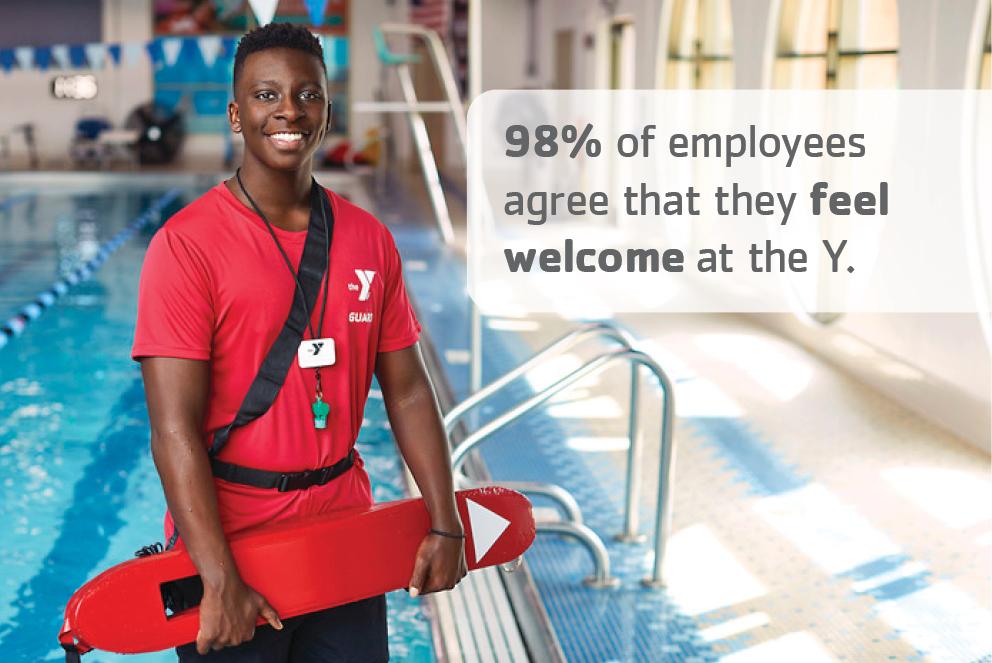 employee-stats-1