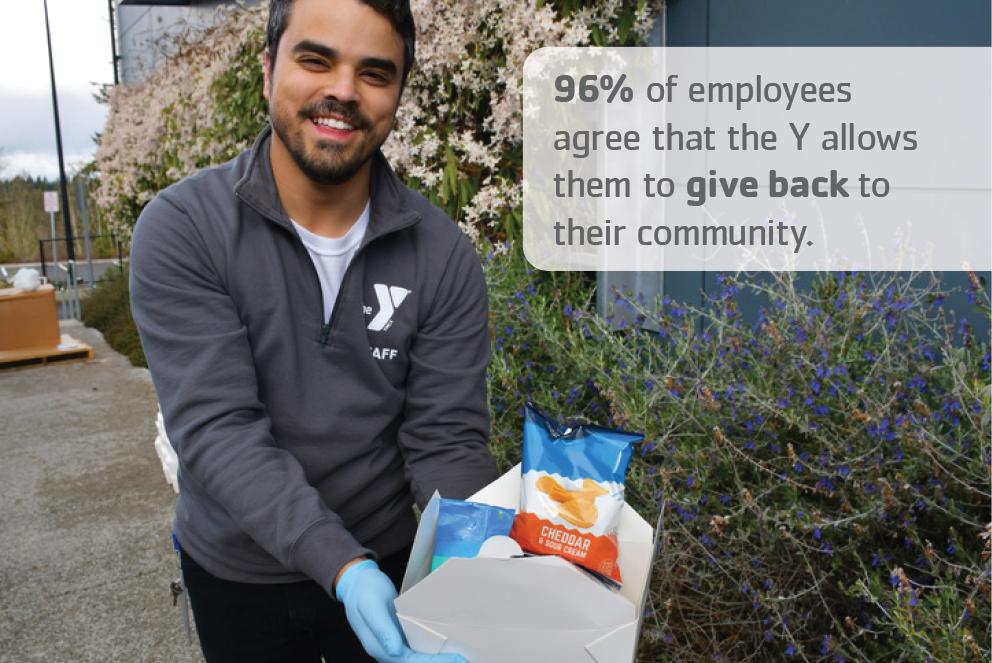 employee-stats-3